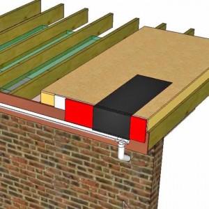 izolatie acoperis bloc